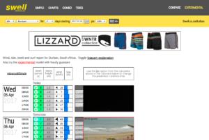 swell.co.za surf forecasts