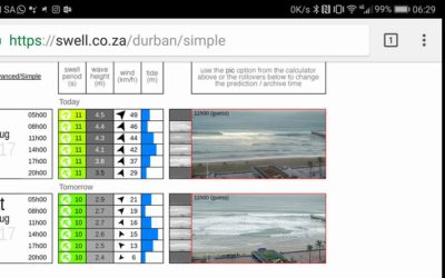 Weekend Surf Forecast – Waves all weekend